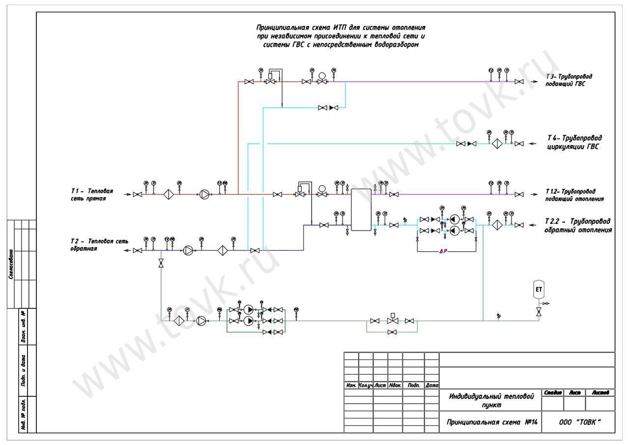 Теплообменник схема подключения на отопления от тепловых сетей