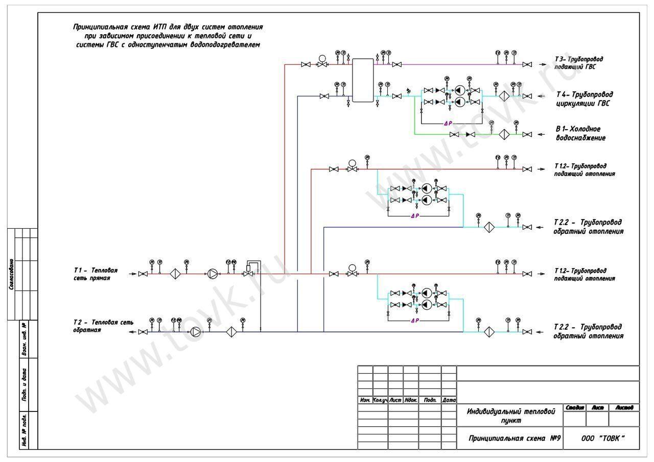 Принципиальная схема теплового узла гвс